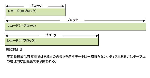 07.データセットの種類とアクセ...